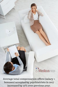 Physician Placement & Compensation Trends Point to